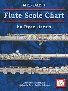 Musical Instruments & Gear Flute Trevor Wye A First Latin American Flute Album Instruction Books, Cds & Video Novello