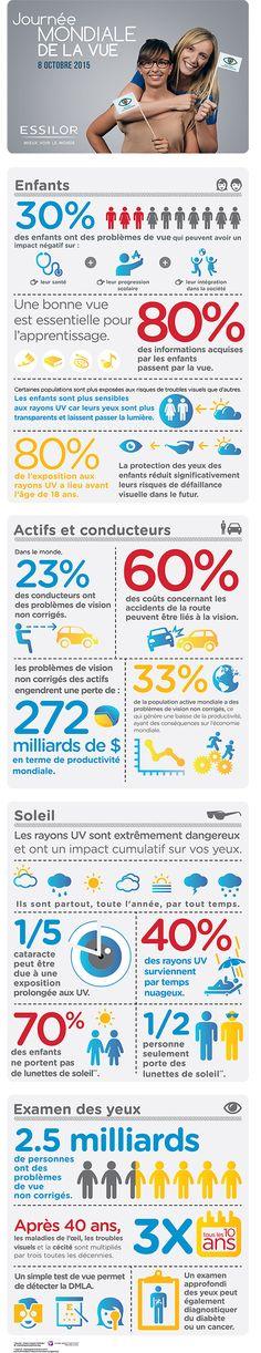 ae186a6050ce9c Journée Mondiale de la Vue www.lesopticiensperceval.com Les Opticiens  Perceval référents de votre