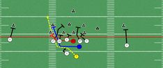 Here are 5 effective ways to use the H-back in the run game. The H-back will allow you to utilize several different run, pass, and blocking options. Tackle Football, Youth Football, Football Training Drills, Middle Linebacker, Double Team, Tight End, Lineman