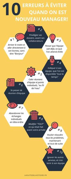 Managing your team well: 10 mistakes to avoid when you are a new manager Bien manager son équipe: 10 erreurs à éviter quand on est nouveau manager Managing your team well: 10 mistakes to avoid when you are a new manager Change Management, Project Management, Nursing Management, Management Logo, Business Management, Management Tips, Etre Un Bon Manager, Formation Management, New Job Quotes