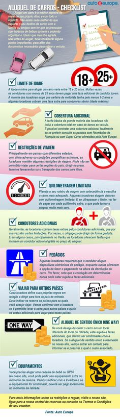 Aluguel de Carros - Checklist