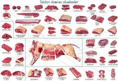 Billedresultat for udskæring okse Using Chopsticks, T Bone Steak, Sous Vide, Bbq Grill, Carne, Crockpot Recipes, Cooking Tips, Recipies, Food And Drink