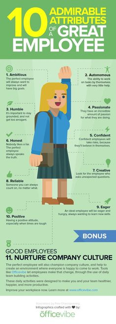 Infographic - Infographic Design - 10 Admirable Attributes of a Great Employee. Infographic Design : – Picture : – Description 10 Admirable Attributes of a Great Employee. -Read More – Career Development, Professional Development, Leadership, Job Interview Tips, Job Interviews, Job Interview Questions, Coaching, Employee Engagement, Resume Tips