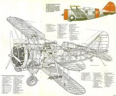 1936 - 41 Grumman F3F. United States Navy - Fighter/Bomber. Engine: Wright R-1820-22 9 cyl radial engine (950 hp). Armament: 1 x 0.30 in M1919 machine gun, 1 x 0.50 in M2 machine gun, 2 x 116 lbs Mk IV bombs. Max Speed: 264 mph.