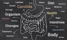 Candida spit test
