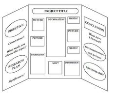 science project board template