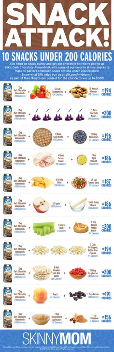 I don't drink Silk milk, but I do like seeing the calorie count and the combinations of these snacks.