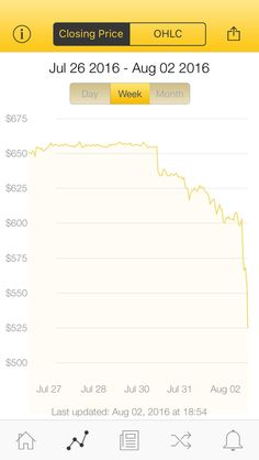 The latest Bitcoin Price Index is 519.88 USD http://www.coindesk.com/price/ via @CoinDesk App