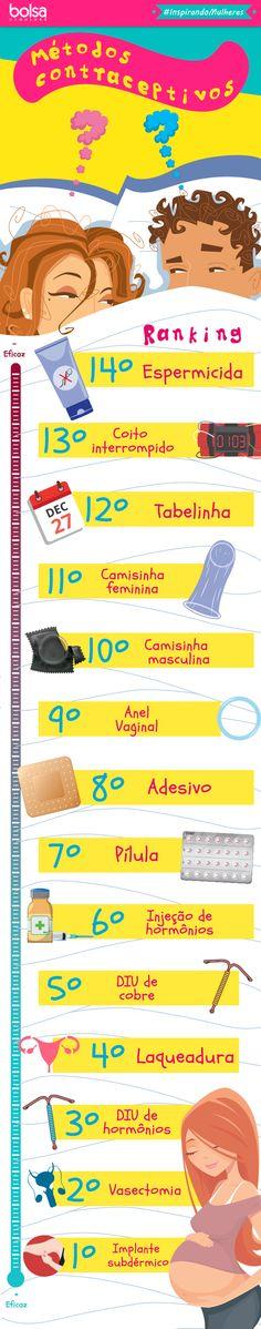 Riscos de ficar grávida que você corre usando pílula, DIU e outros 15 métodos - Bolsa de Mulher