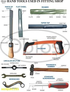 Carpentry tools and their uses with pictures pdf