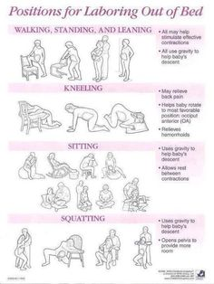 Naturo-Mommy: Naturo-Mommy's Guide to Achieving a Natural Birth