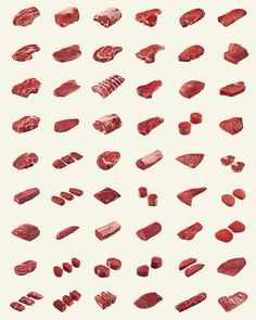 Beef Poster - Its Whats For Dinner - Cuts of Beef - Kitchen Poster - Kitchen Wall Art - Steak Poster - Grill - Ribs - Porterhouse - T Bone