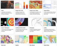 Datavisualization tools - It includes libraries for plotting data on maps, frameworks for creating charts, graphs and diagrams and tools to simplify the handling of data.