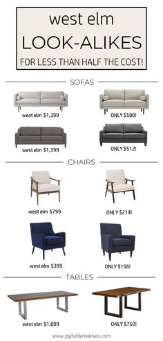 How to Get the West Elm Look for Less than Half the Cost! - Joyful Derivatives