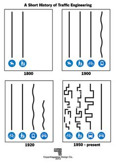 About how we left behind people and made way for machines...    A Short History of Traffic Engineering by Mikael Colville-Andersen, via Flickr