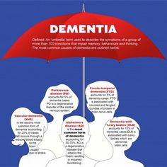 Dementia definitions under red umbrella