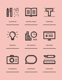 Design Categorization Icons #pictograms