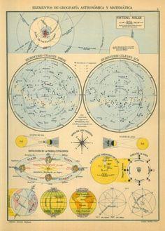 1951 Vintage Celestial  Map  Stars Original Vintage by carambas
