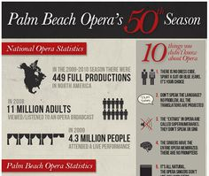 Excellent Example: Palm Beach Opera's 50th Season