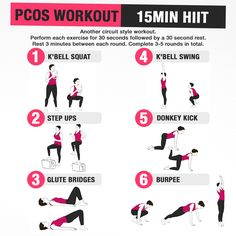 Exercise is one of those behaviors that can have a hugely positive influence on your PCOS.So, what are the most beneficial exercise types for PCOS? Lose Fat, Lose Belly Fat, Lose Weight, Pcos Exercise, Exercise Plans, Exercise Gif, Workout Plans, Hiit Program, Pcos Diet