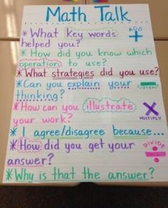 Math Talk Anchor Chart - image only Math Charts, Math Anchor Charts, Fourth Grade Math, Second Grade Math, Grade 3, Math Strategies, Math Resources, School Resources, Teaching Math