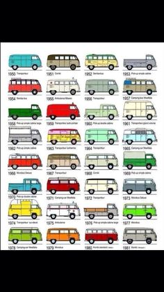 Affiche Combi Evolution some VW history… I have the crazy idea to buy a vw van and just travel the world. But ik don't wanna do it alone… Vw Camper Bus, Volkswagen Bus, Volkswagen Transporter, Vw Caravan, Volkswagen Vehicles, Volkswagon Van, Combi Vw T2, Combi Ww, Combi Hippie