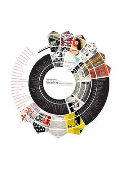 Design Inspiration, Timeline Infographic, Radial Graphic, Timeline Design, Timeline Layout, Infographic Timeline, Typography Timeline, Graphics Design, ...