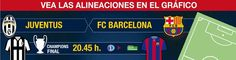 El Barça busca la quinta Champions ante la Juventus con su alineación de gala