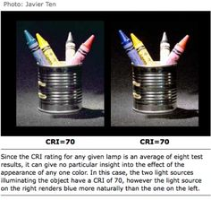 This article looks in detail at the CRI. What is meant with it, is it a good measure, what does it mean in practical terms and how is the relation with LEDs
