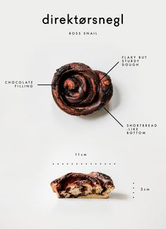 Every Danish Pastry You Need to Try in Copenhagen - Direktørsnegl - Boss Snail