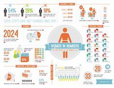Women in Numbers around the World via @Half the Sky