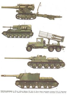 Soviet tanks and self propelled guns:203mm B-4 Howitzer, Su-76, Katyusha, SU-100 and ISU-152
