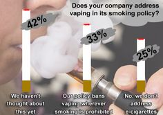 Results from BLR's Vaping Poll