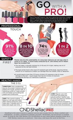 Nail Salon Infographic. Share this with your client today…