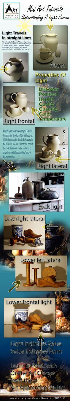 Mini Art Tutorials - Understanding Light Source from Art Apprentice Online www.artapprenticeonline.com #light source for still life painting #art theory