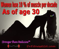 Did you know? Women lose approximately 10% muscle mass per decade as of age 30! Why is this important and why should YOU care? Well for one thing, muscle loss syndrome leads to bone loss (osteoporosis). Consider this: One week of being bedridden, with surgery or illness, for example, equals one year worth of bone loss, leading to osteoporosis! there are many more reasons and here is a short list: