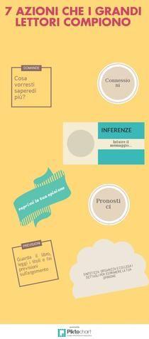 6_AZIONI_LETTORE | Piktochart Infographic Editor