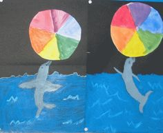 väriympyrä Color Wheel Lesson, Elements And Principles, Elementary Art, Art Lessons, Art Projects, Arts And Crafts, California, Teaching, Painting