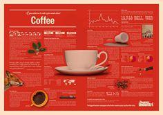 ¡Buenos días! :) Doble página de #Publicidad sobre Café del Periódico financiero Dagens industri (Suecia).