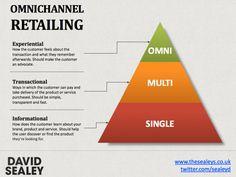 multi channel vs omnichannel - Google-haku