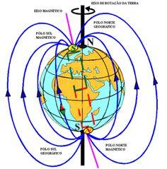 A verdade no mundo: A teoria da terra oca e Agharta