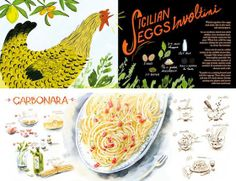 Illustrated food