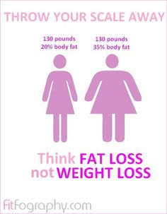 Fat loss not weight loss . Try to tell people this ALL the time!!