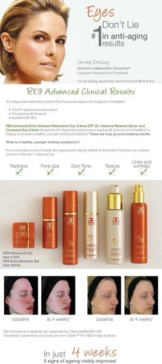 I can help you LOVE your skin and fight aging without the use of harmful Chemicals. Contact me: Lindsay.heiter@gmail.com or order at http://lindsayheiter.arbonne.com