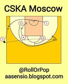 CSKA Moscow SLOB Play http://aasensio.blogspot.com/2014/05/cska-moscow-slob-play.html