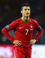 Best Soccer Player In The World!!!! Cristano Ronaldo