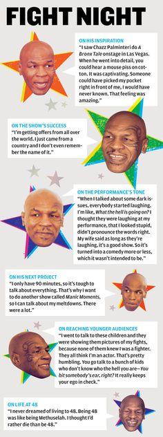 Cincinnati Magazine| Mike Tyson:Fight Night| January 2015