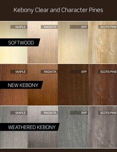 Kebony Product Types