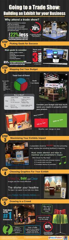 Creating The Perfect Trade Show Exhibit [Infographic] #exhibitor #tradeshow #exhibitdesign