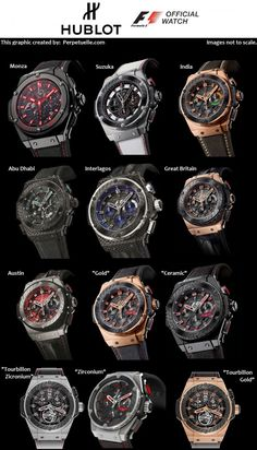 Hublot F1 King Power Collection Overview